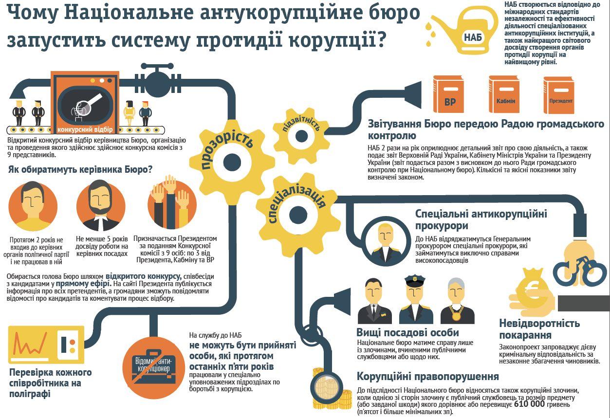 Судова система україни в схемах