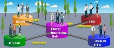 Кваліфіковані кадри – умова ефективності реформи, або як у Чернівцях побудовали платформу для підготовки фахівців у сфері енергоефективності