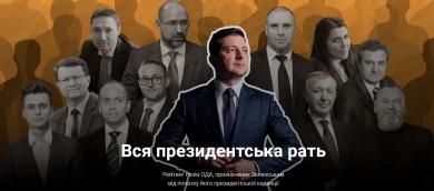 Столичні журналісти оприлюднили рейтинг голів ОДА, яких призначав нинішній президент. Осачук опинився на 24-й позиції