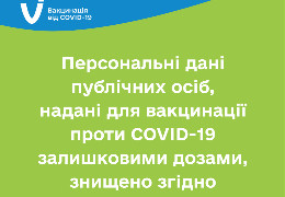 Персональні дані публічних осіб, надані для вакцинації проти COVID-19 залишковими дозами, знищено згідно з законодавством