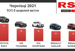 Буковинці почали купувати більше нових авто: у квітні на це витратили майже 2,5 млн. гривень