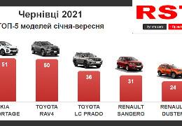 Буковинці з початку року витратили на нові авто $18 млн
