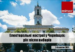 """Соцопитування """"Рейтинг"""": Електоральні настрої у Чернівцях за рік після виборів (2-6 жовтня 2021)"""